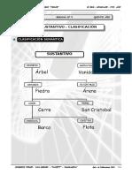 5TO AÑO - LENGUAJE - GUIA Nº5 - SUSTANTIVO - CLASIFICACIÓN.doc