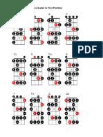 Mandolin Major Blues Scales 1st Position.pdf
