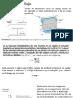 PresentacionPerfilesDeFlujo.pptx