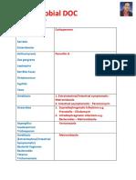 Antimicrobials DOC.pdf