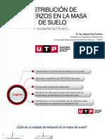 2- Esfuerzo en la masa de suelo - UTP - IG.pdf
