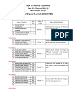 SY CHEMICAL MICRO PROJECT