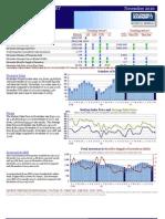 Howard Market Watch 12/2010