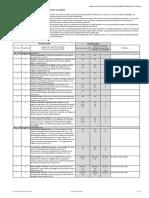 Aide-transfert-CL9001-OKPILOT