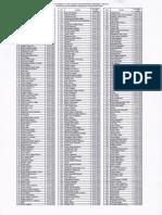 DAFTAR NAMA PESERTA LOLOS KE SELEKSI ONLINE PT. HAKAASTON 2020.pdf