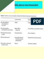 722_264_1109002635_FarmaciRecettoreNicotinico_PDF