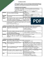 Les-figures-de-style.pdf