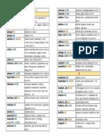 VERB mit.pdf