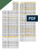 неправильные гл.pdf