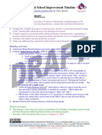 practical_si_timeline_monthly_checklist.pdf