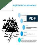 Rocha sedimentar.pdf