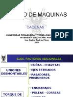 011 Cadenas.ppt