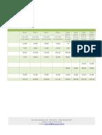 tabela PESO ALVENARIA.pdf