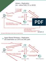 arcserve UDP Network Ports - Draft_v6.pdf