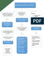 gestion talento humano mapa conceptual 1.docx