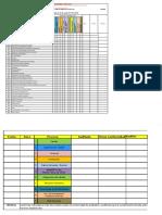Programa de auditorias internas de ISO