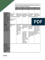 BPO MFG - SQL Basic