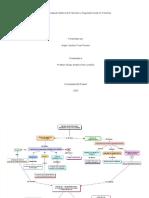 Mapa Conceptual Sistema de Protección y Seguridad Social en Colombia