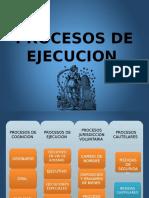 PROCESOS DE EJECUCION
