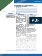 unidad 3 - actividad 4- ANALISIS DEL PROBLEMA ETICO