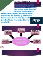 presentación de ingles I-CICLO V
