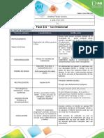 Formato de Respuestas – Fase 3 – Correlacional_FelipeGarcia..docx