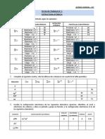 U1_S1_Ficha de trabajo 1-Estructura del átomo, tabla periódica y enlaces interatómicos
