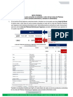 Consulta del valor de las Líneas de Pobreza por Ingresos.pdf