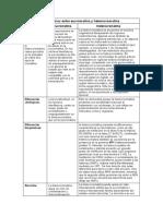 Diferencias entre eucromatina y heterocromatina.docx