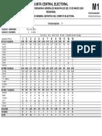 REGIDORES - RELACION GENERAL DEFINITIVA COMPUTO ELECTORAL ELECCIONES EXTRAORDINARIAS MUNICIPALES 2020