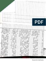 POM before mid term.pdf