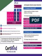 esquema-certificacion-itil4.pdf