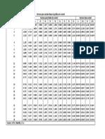 TABLA-FACTORES (CONSTANTES)(1).xlsx