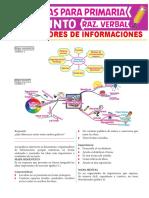 Organizadores-de-Informaciones-para-Quinto-Grado-de-Primaria.pdf