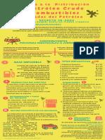 infografía impuesto sobre la distribución de petróleo Guatemala.