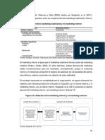 31_PDFsam_2017_Falcon_Relacion-entre-el-marketing-moderno(1)