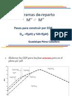 Diagramas de reparto.pptx
