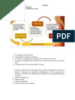 suministros guía académica (1)