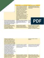 ACTIVIDAD DEBIDO PROCESO.docx
