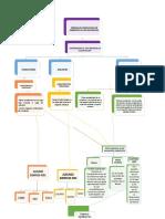 mapa-conceptual-electronica1.docx