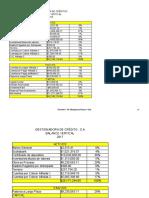 Balance General  para Análisis Financieros 2018-2017.xlsx