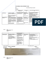 (2) Assignment No. 2 - Professional Development Plans_Template_Module 2 Assignment_GURO21