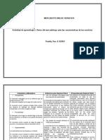 act. Retos del mercadólogo ante las características de los servicios
