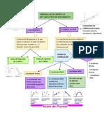 414202724-las-medidas-estadisticas-Bivariantes-de-regresion-y-correlacion-docx.pdf