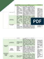 analisis planes y programas