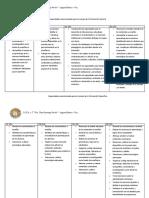 capacidades nivel superior para proyectos (2)