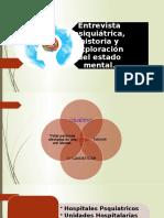 Apresentação Psiquiatria Historia Clinica