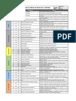 Estructura de Control PROCASA Rev0