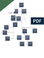Mapa conceptos.pdf