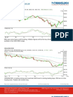 TECHNICAL TRENDS 07-08-08